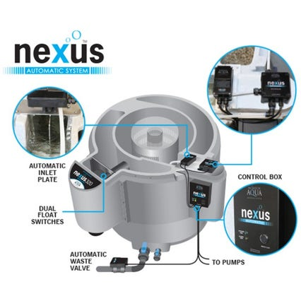 Nexus Automatic 320 Gravity Fed System